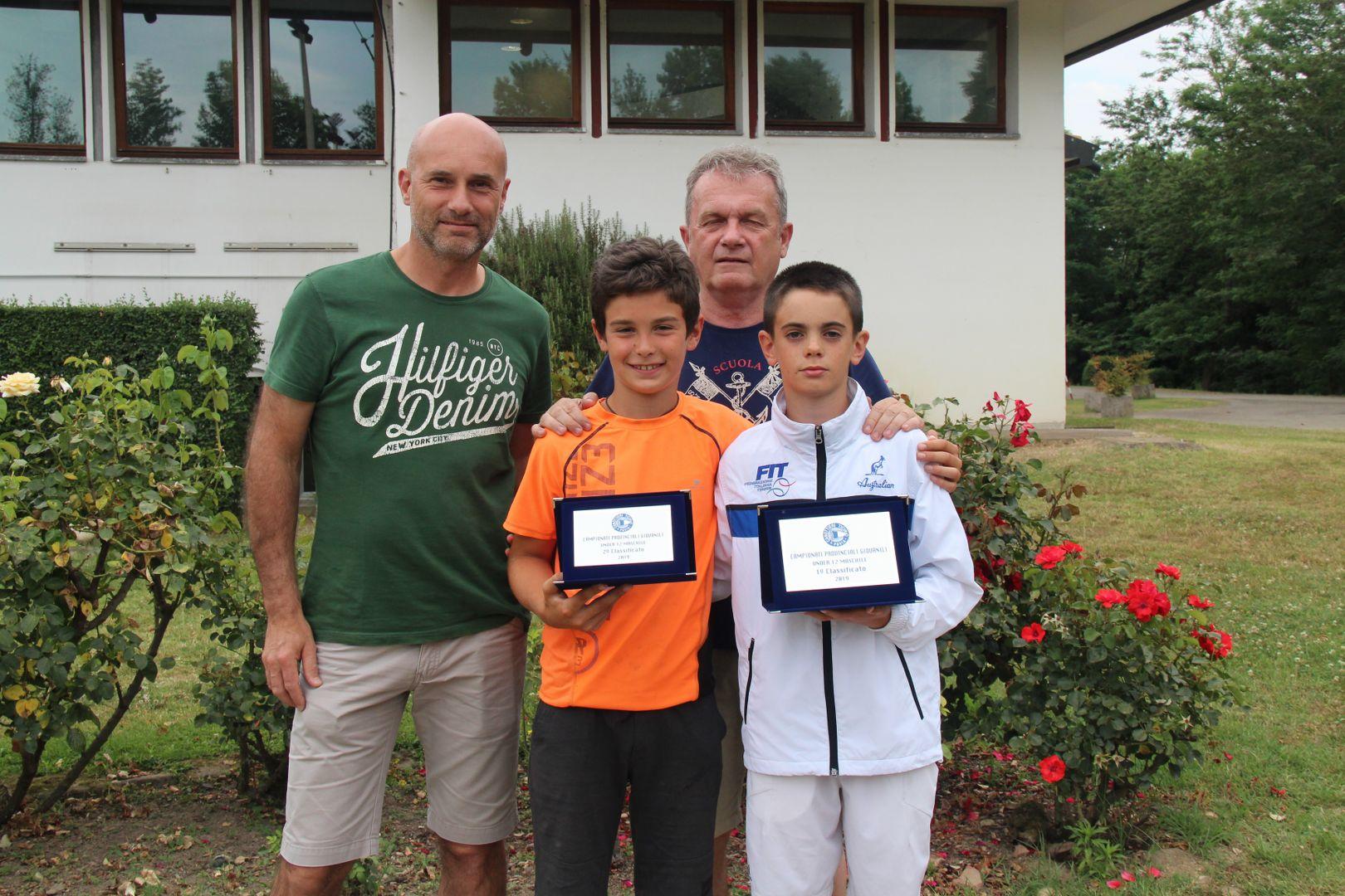Read more about the article CAMPIONATI PROVINCIALI UNDER 2019